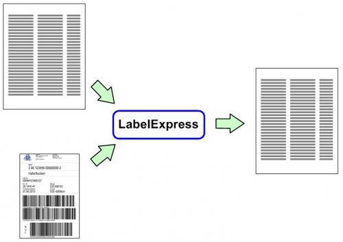 Datenanreicherung mit LabelExpress